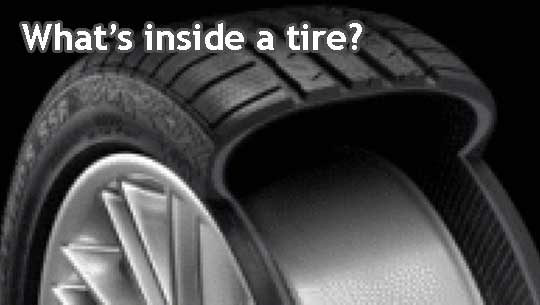 What's-Inside-Your-Tire